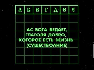 Русский язык - первоначальный язык Ариев